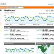 گوگل آنالیزور – Analytics چیست؟