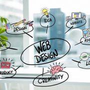نحوه انتخاب برترین کمپانی طراحی وب سایت