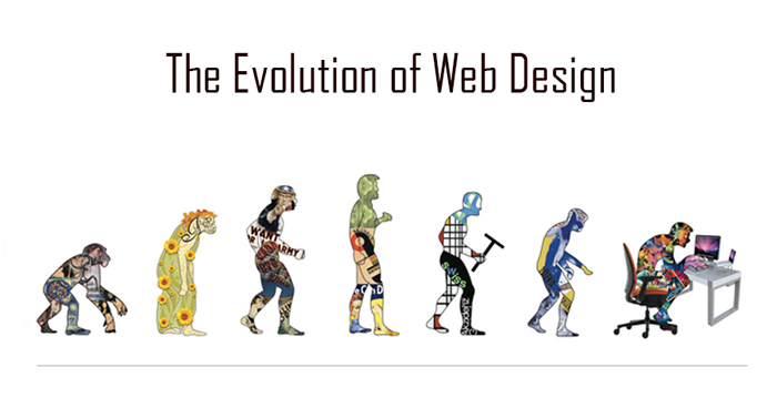 تاریخچه طراحی سایت